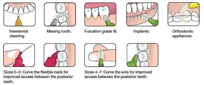 How to use Interdental Brush