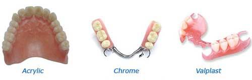 Dentures Perth